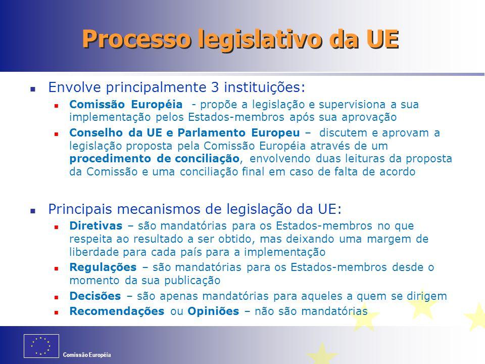Processo legislativo da UE