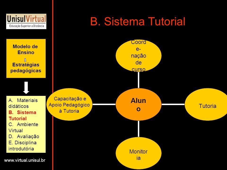 B. Sistema Tutorial Modelo de Ensino Estratégias pedagógicas Materiais