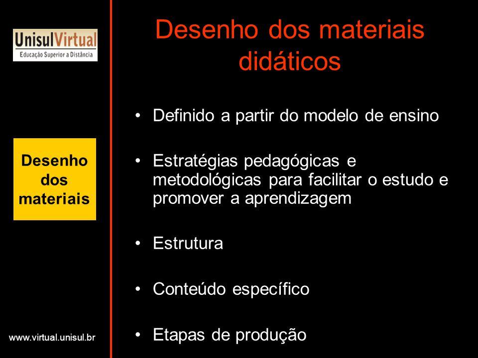Desenho dos materiais didáticos