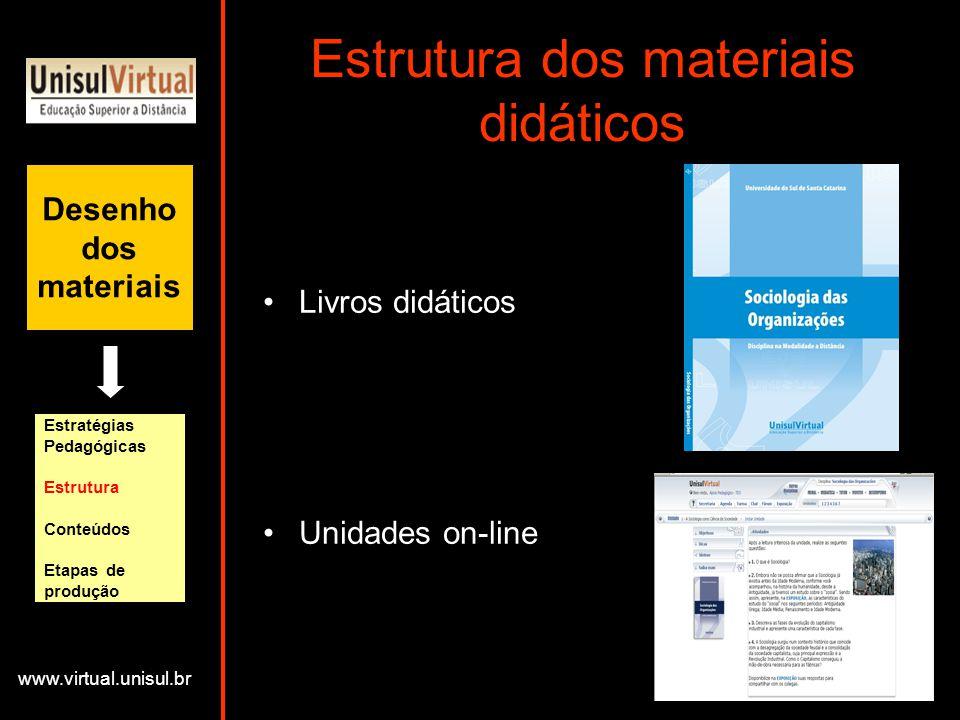 Estrutura dos materiais didáticos