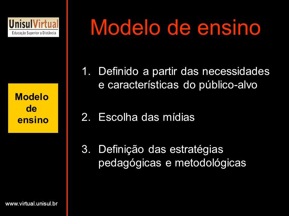 Modelo de ensino Definido a partir das necessidades e características do público-alvo. Escolha das mídias.