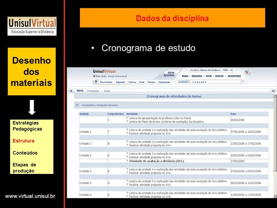 Cronograma de estudo Desenho dos materiais Dados da disciplina
