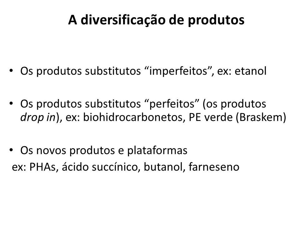 A diversificação de produtos