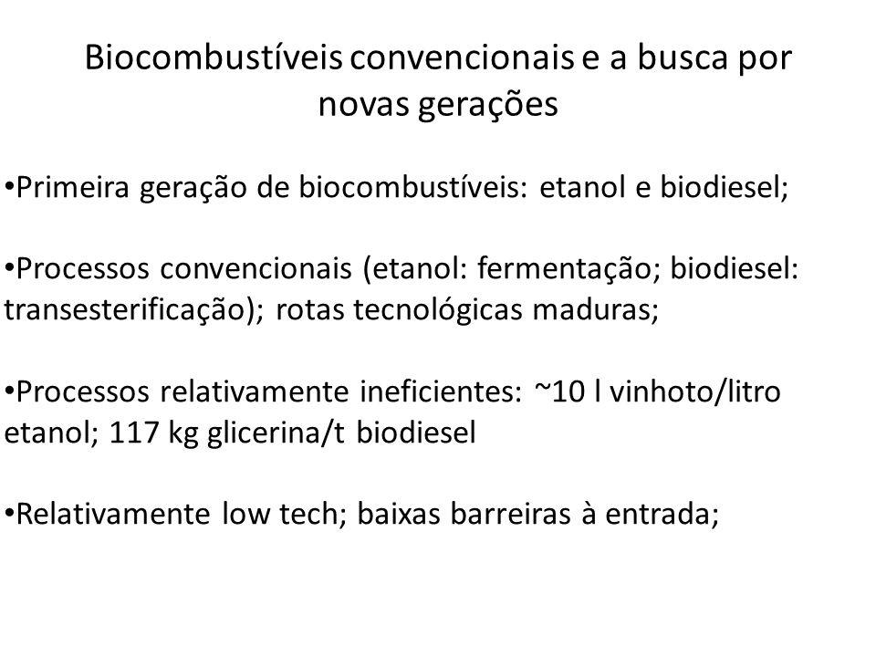Biocombustíveis convencionais e a busca por novas gerações