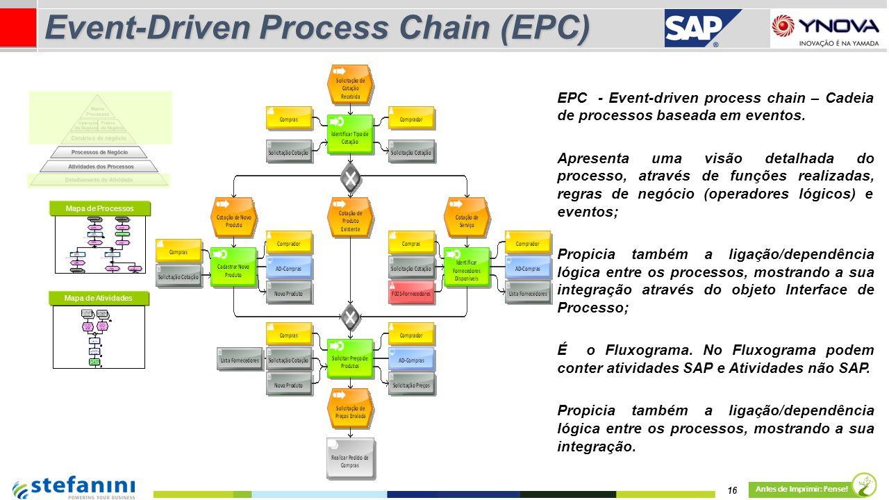 Event-Driven Process Chain (EPC)