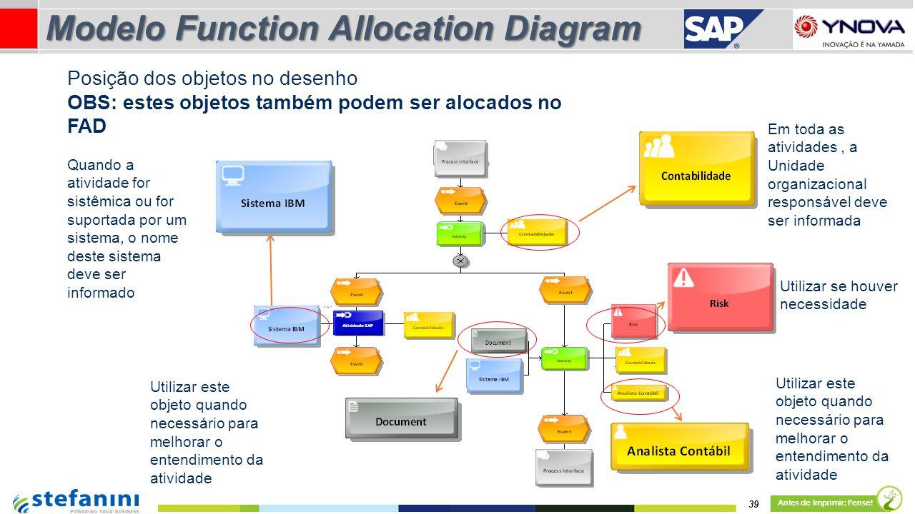 Modelo Function Allocation Diagram