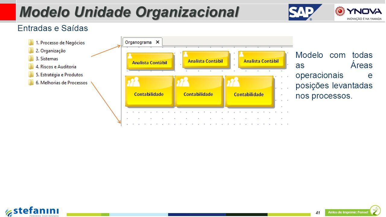 Modelo Unidade Organizacional