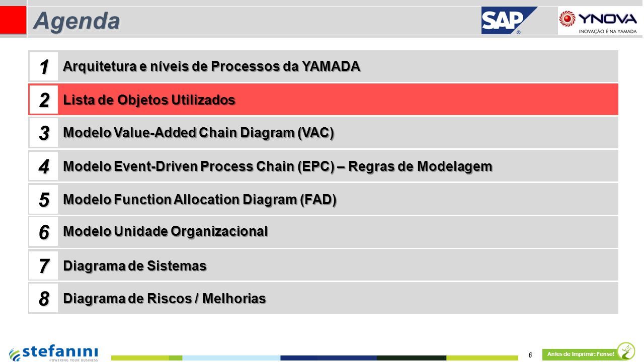 Agenda 1 2 3 4 5 6 7 8 Arquitetura e níveis de Processos da YAMADA