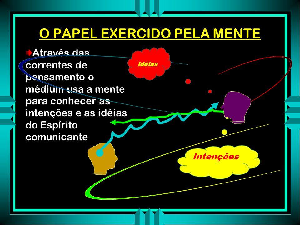 O PAPEL EXERCIDO PELA MENTE
