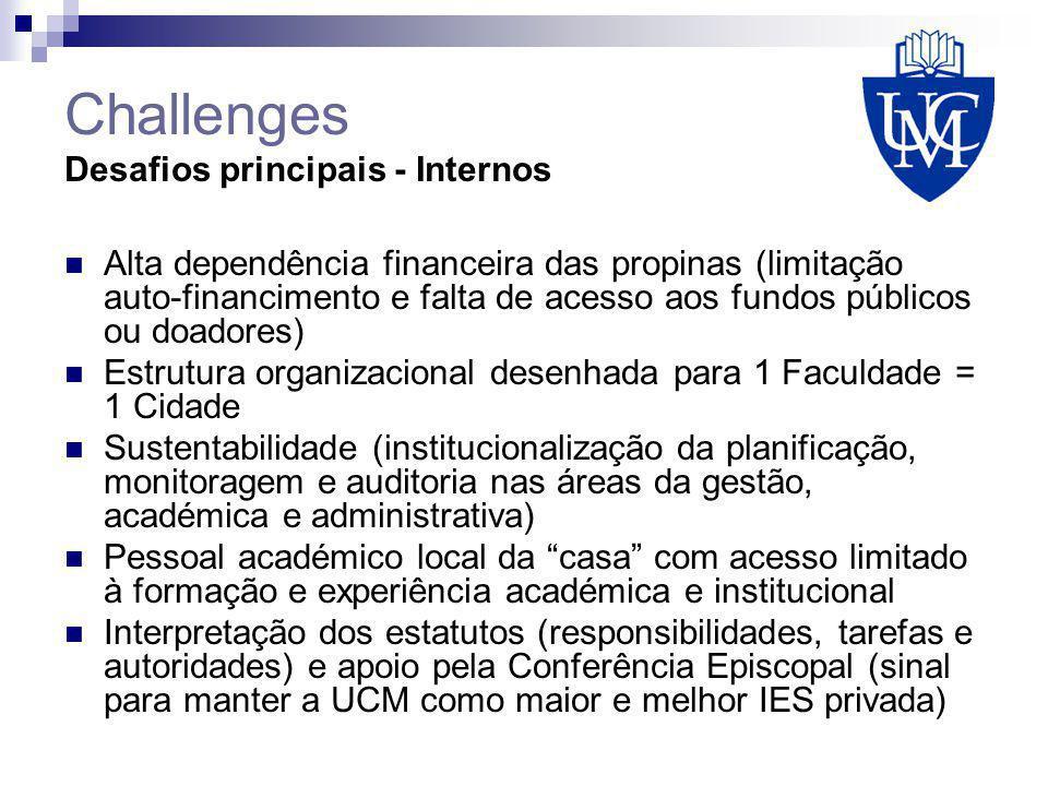 Challenges Desafios principais - Internos