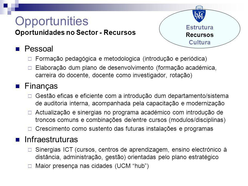 Opportunities Oportunidades no Sector - Recursos