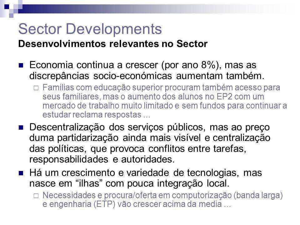 Sector Developments Desenvolvimentos relevantes no Sector