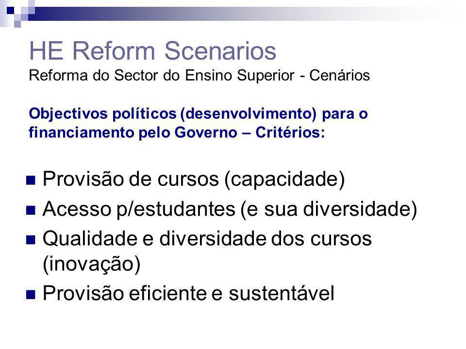 HE Reform Scenarios Reforma do Sector do Ensino Superior - Cenários