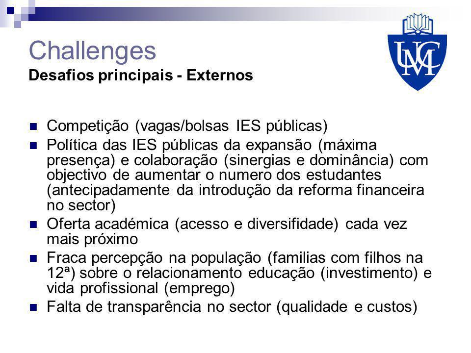 Challenges Desafios principais - Externos