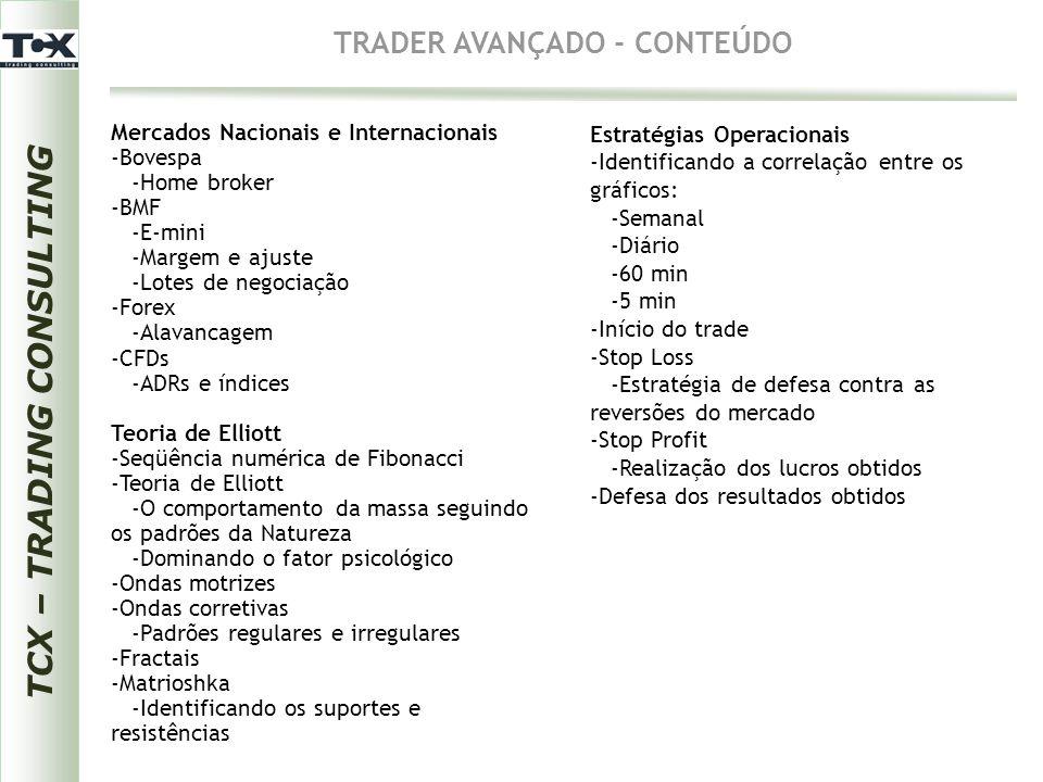 TRADER AVANÇADO - CONTEÚDO TCX – TRADING CONSULTING