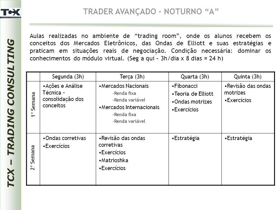 TRADER AVANÇADO - NOTURNO A TCX – TRADING CONSULTING