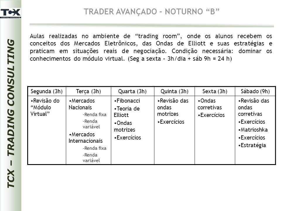TRADER AVANÇADO - NOTURNO B TCX – TRADING CONSULTING