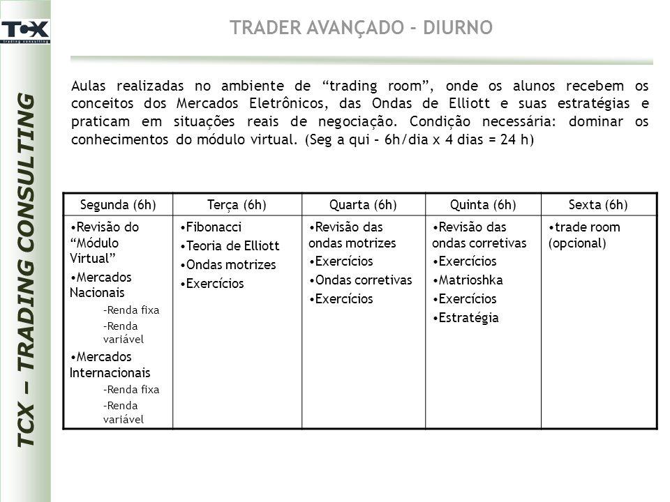 TRADER AVANÇADO - DIURNO TCX – TRADING CONSULTING