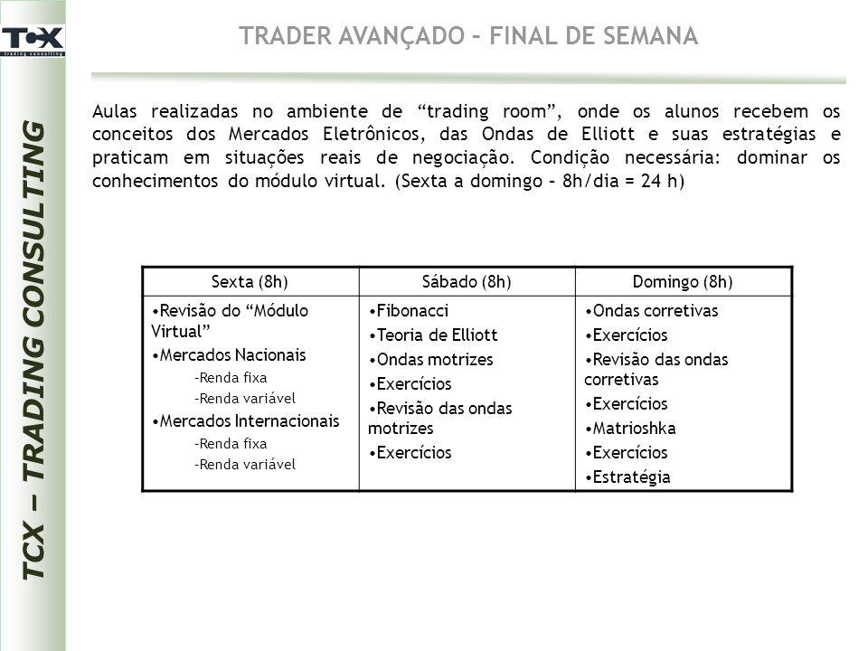 TRADER AVANÇADO – FINAL DE SEMANA TCX – TRADING CONSULTING
