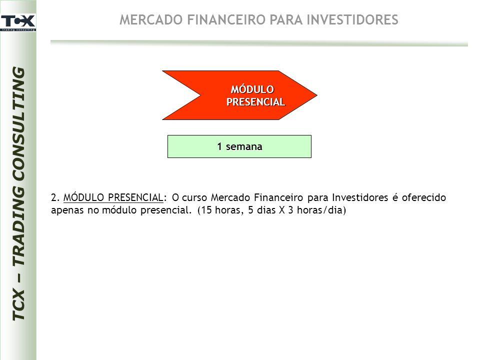 MERCADO FINANCEIRO PARA INVESTIDORES TCX – TRADING CONSULTING