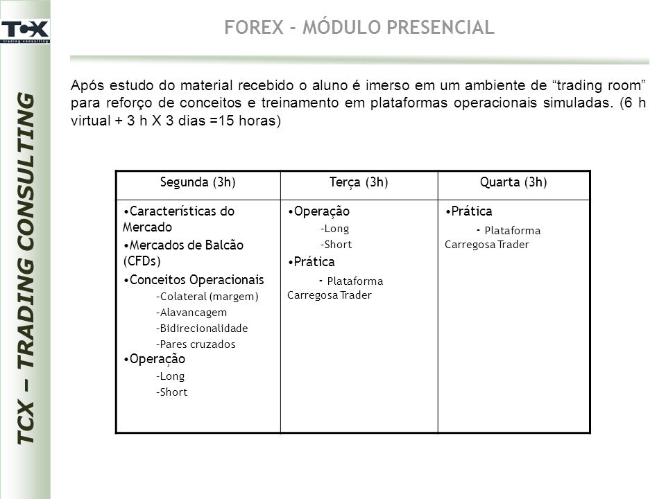 FOREX - MÓDULO PRESENCIAL TCX – TRADING CONSULTING