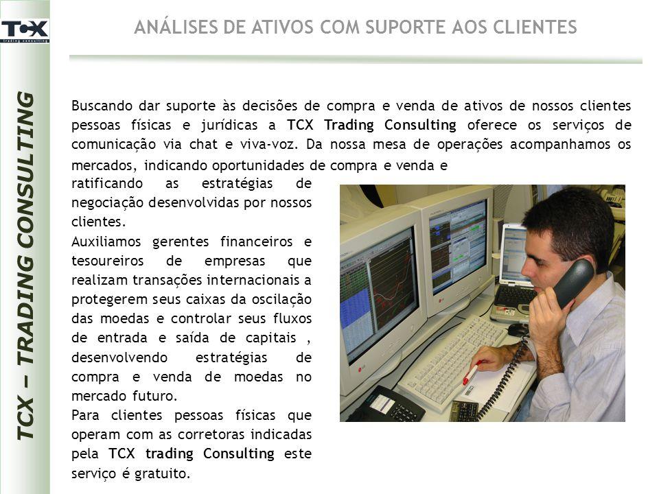 ANÁLISES DE ATIVOS COM SUPORTE AOS CLIENTES TCX – TRADING CONSULTING