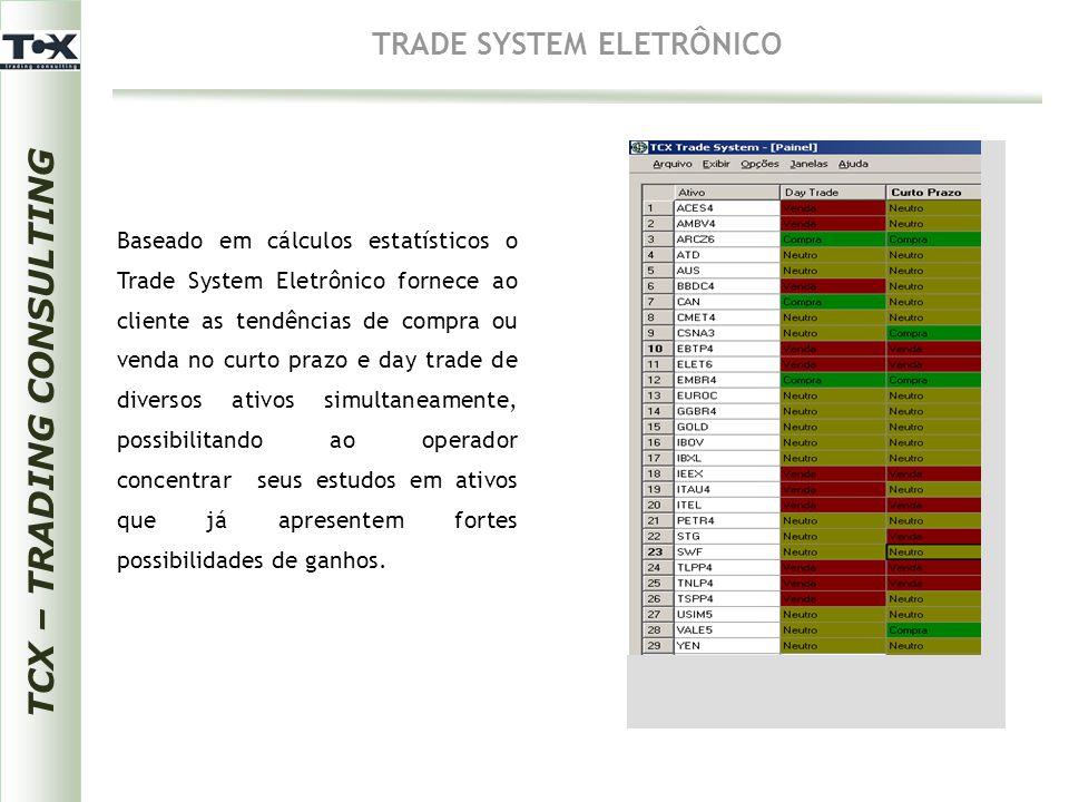 TRADE SYSTEM ELETRÔNICO TCX – TRADING CONSULTING