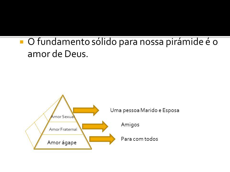 O fundamento sólido para nossa pirámide é o amor de Deus.