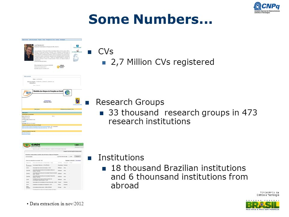 Some Numbers... CVs 2,7 Million CVs registered Research Groups