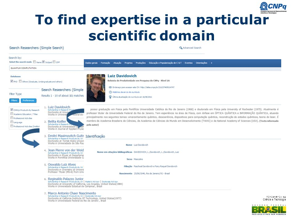 To find expertise in a particular scientific domain