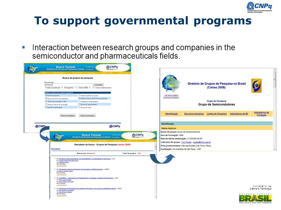 To support governmental programs