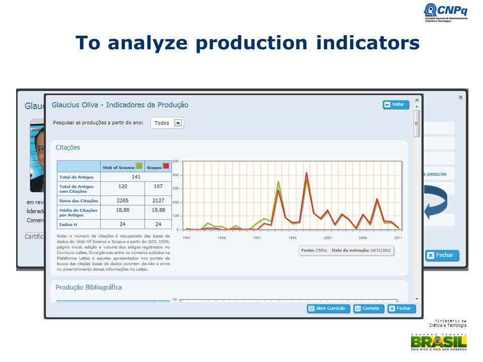To analyze production indicators