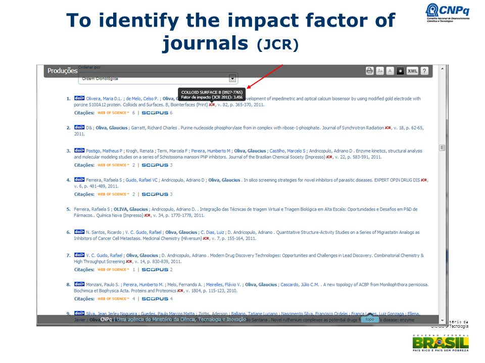 To identify the impact factor of journals (JCR)