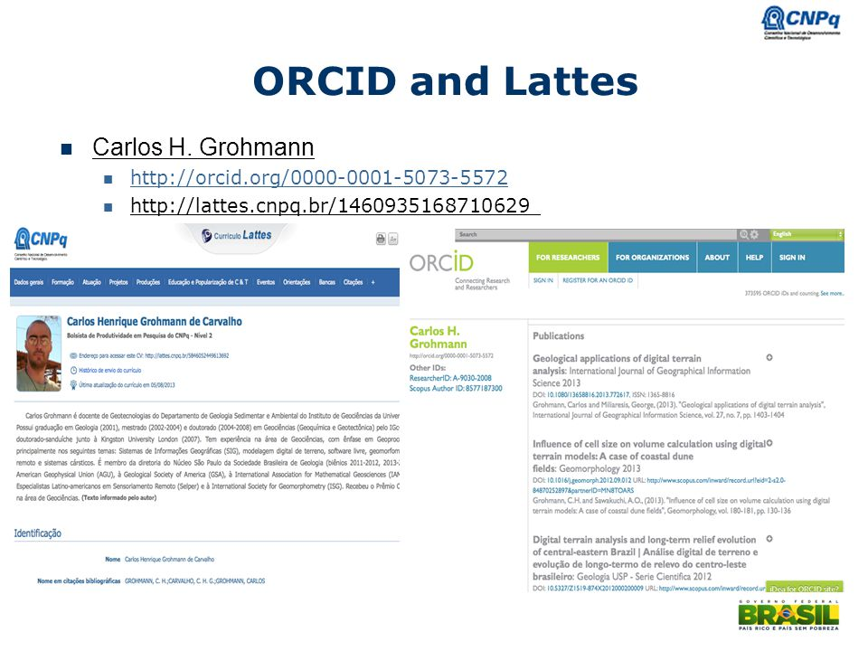 ORCID and Lattes Carlos H. Grohmann