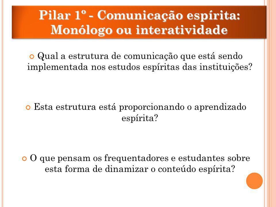 Pilar 1º - Comunicação espírita: Monólogo ou interatividade
