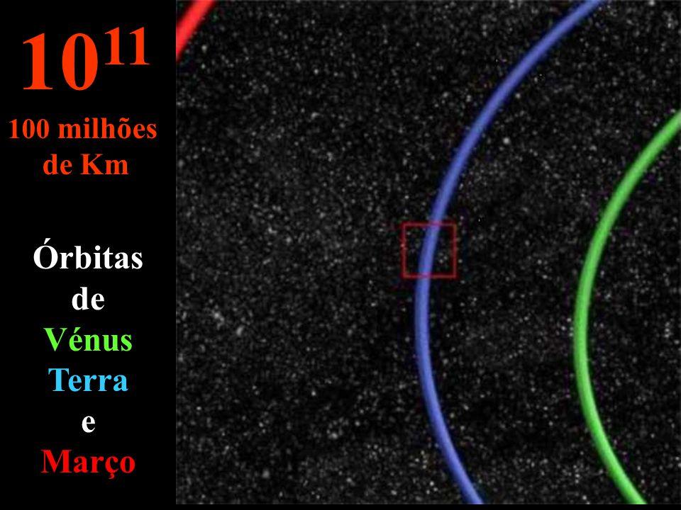 Órbitas de Vénus Terra e Março