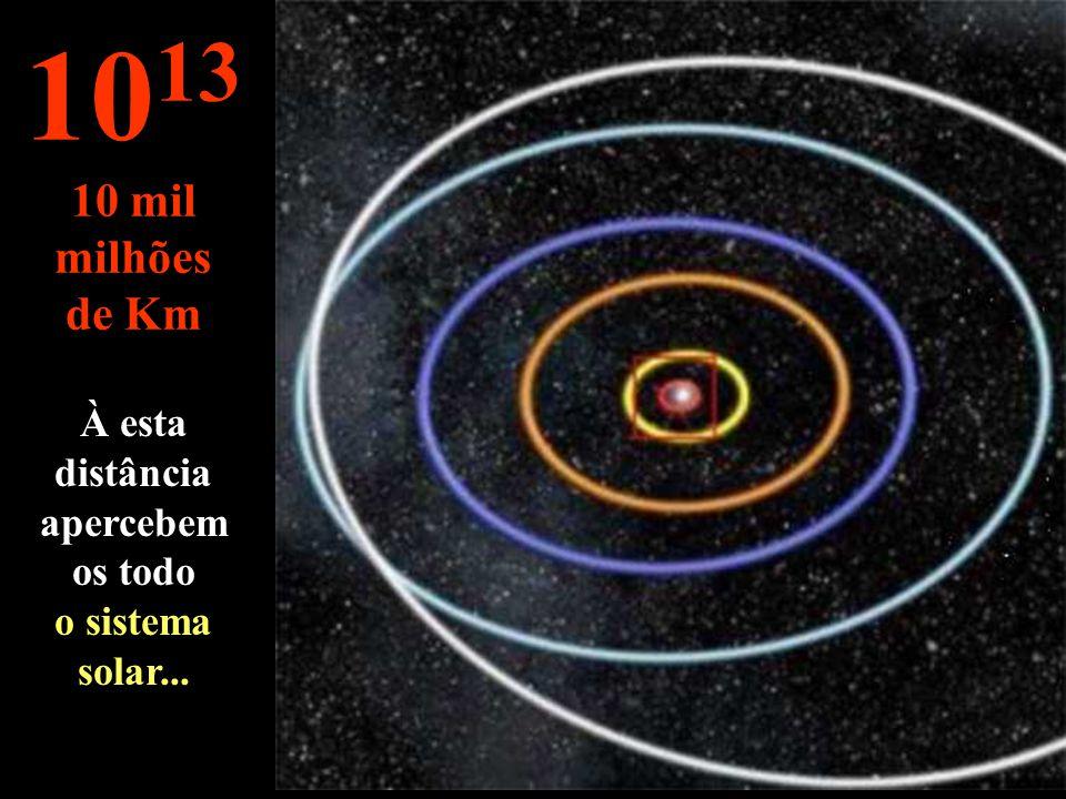 À esta distância apercebemos todo o sistema solar...