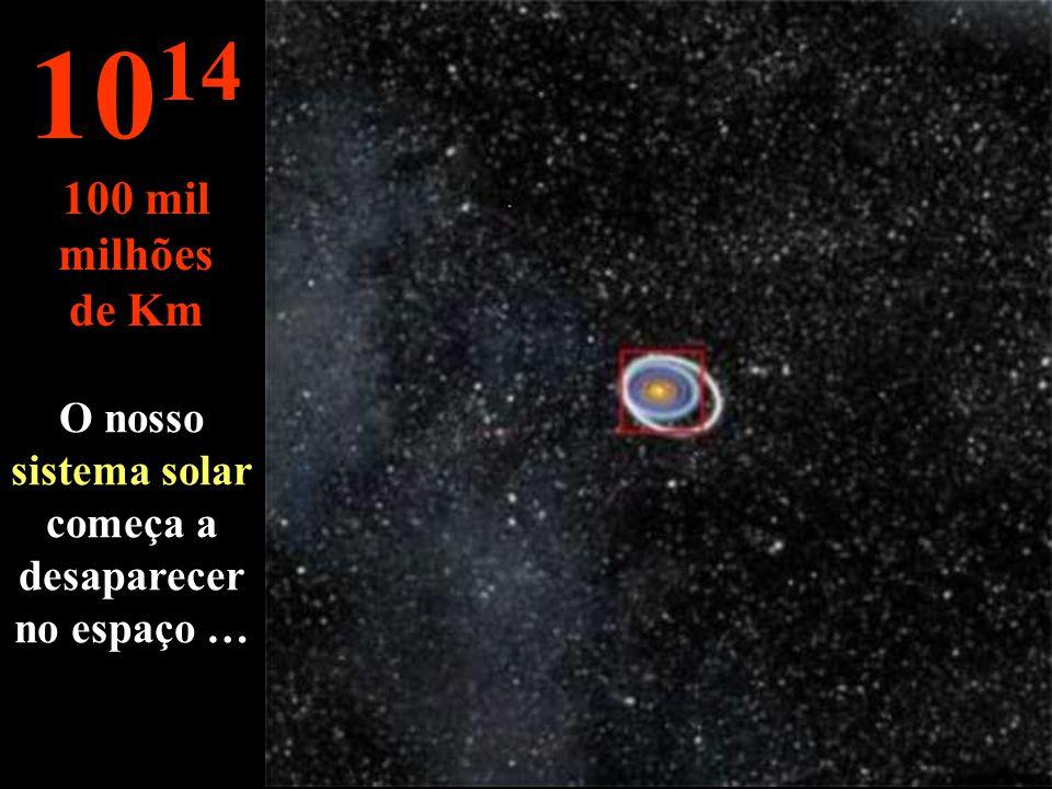 O nosso sistema solar começa a desaparecer no espaço …