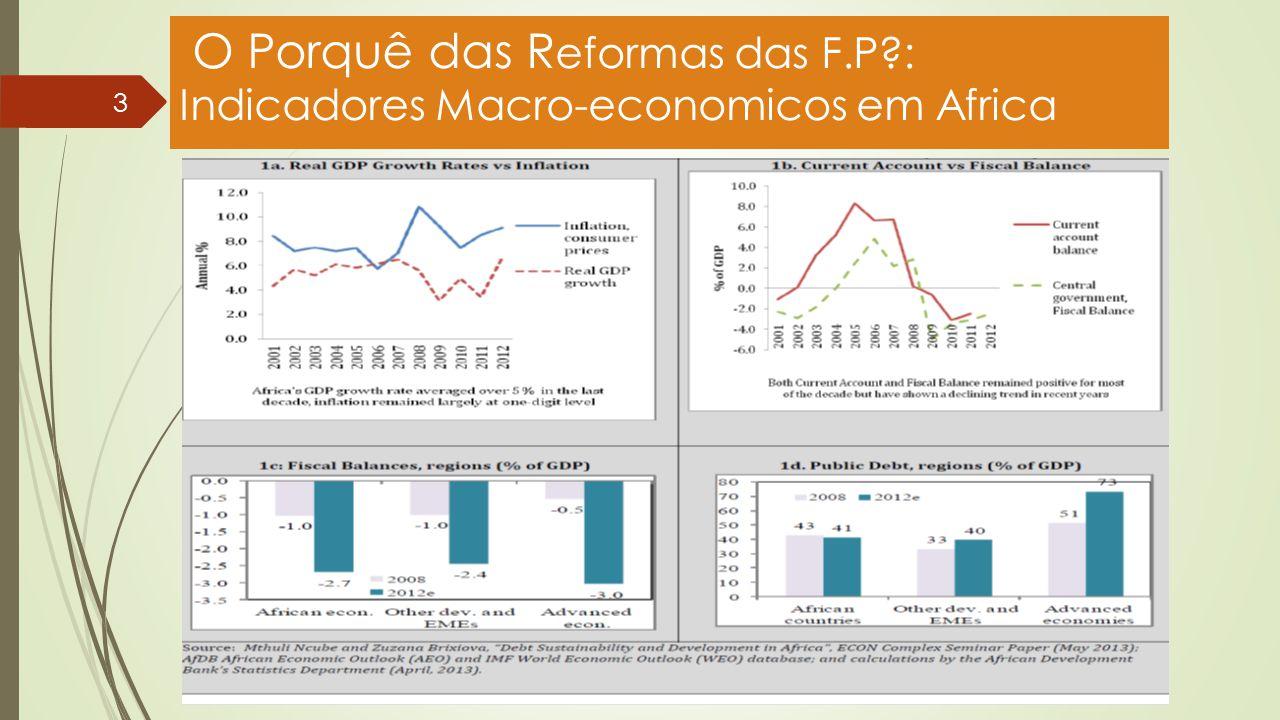 O Porquê das Reformas das F.P : Indicadores Macro-economicos em Africa