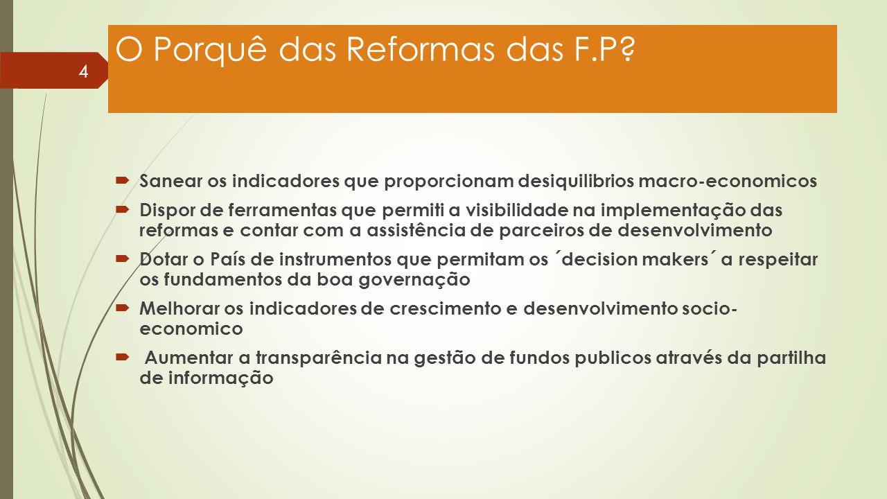 O Porquê das Reformas das F.P