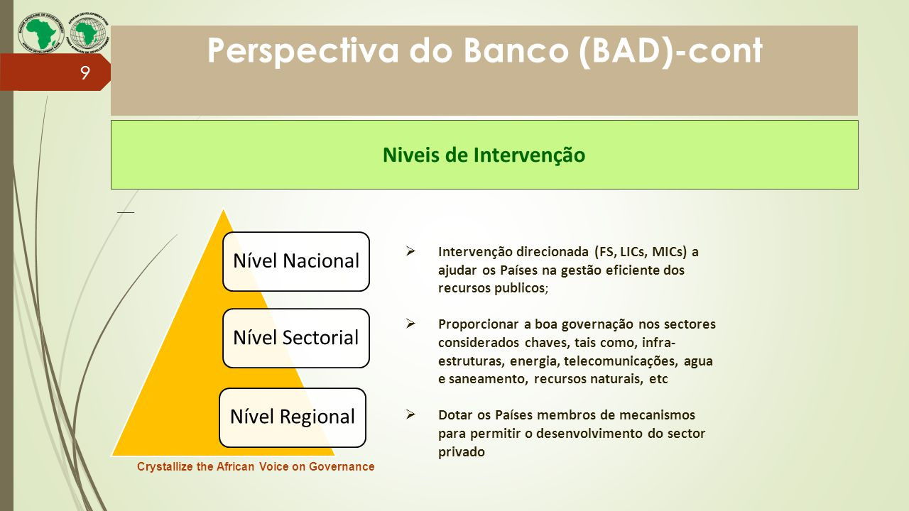 Perspectiva do Banco (BAD)-cont
