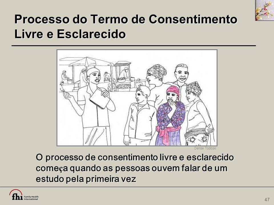 Processo do Termo de Consentimento Livre e Esclarecido