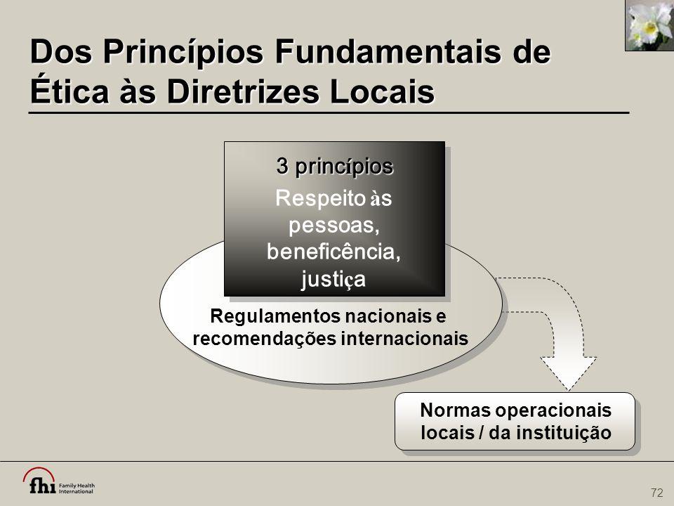 Dos Princípios Fundamentais de Ética às Diretrizes Locais