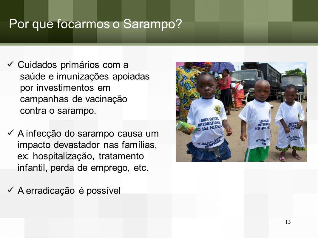 Por que focarmos o Sarampo
