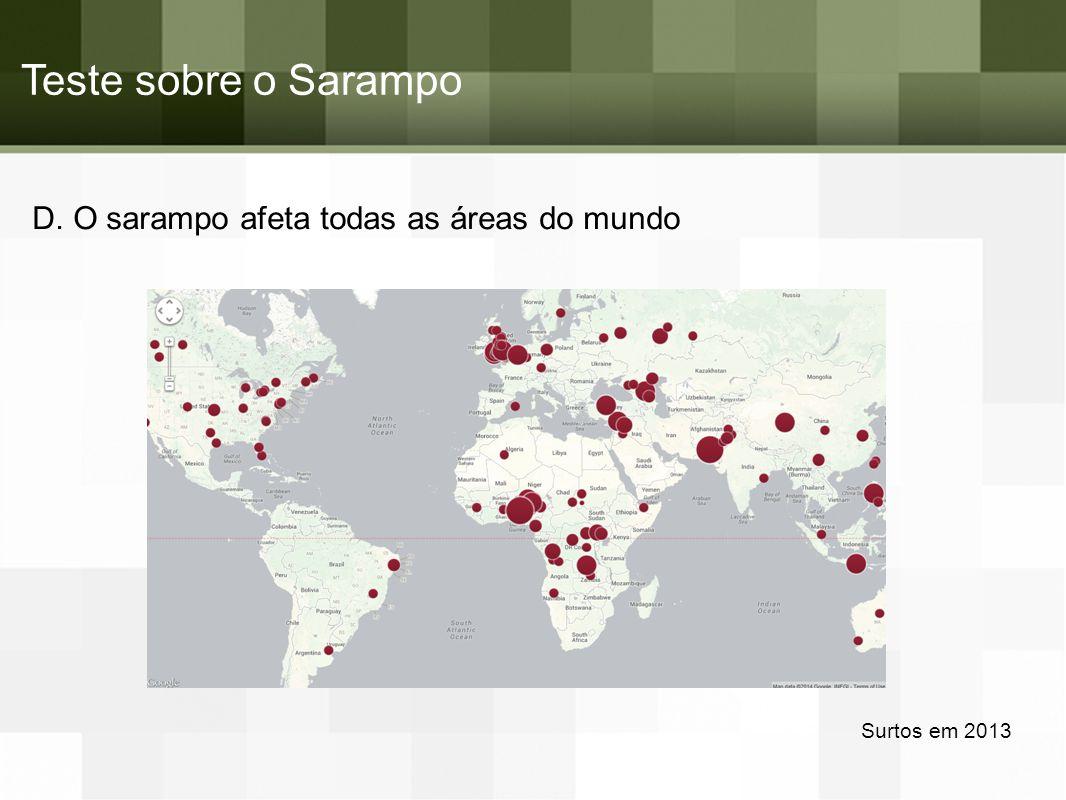Teste sobre o Sarampo D. O sarampo afeta todas as áreas do mundo