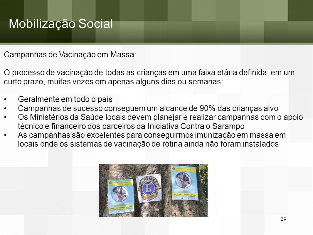 Mobilização Social Campanhas de Vacinação em Massa: