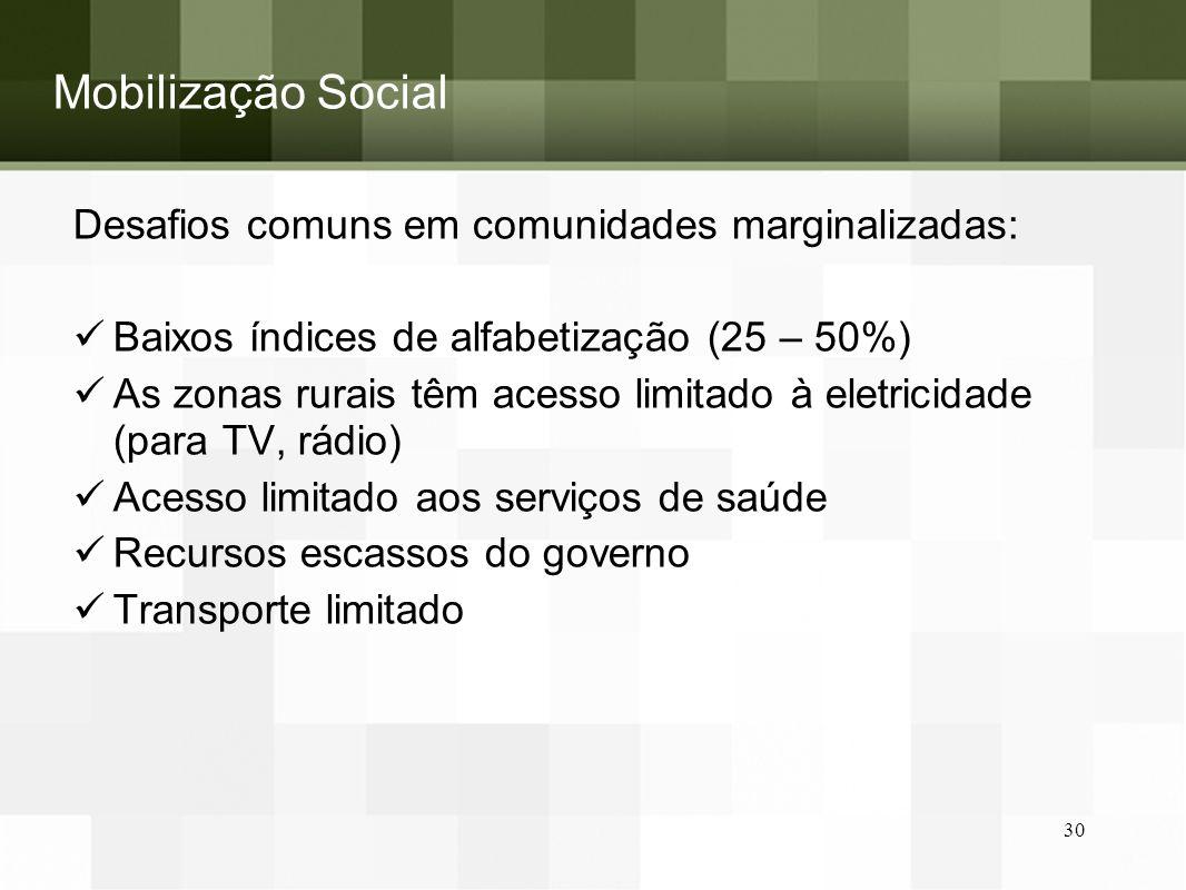 Mobilização Social Desafios comuns em comunidades marginalizadas: