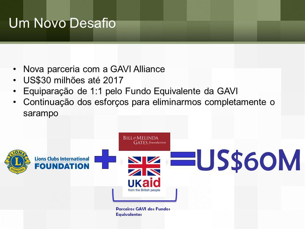US$60M Um Novo Desafio Nova parceria com a GAVI Alliance