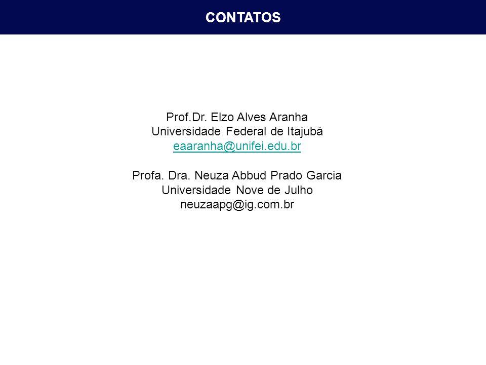CONTATOS Prof.Dr. Elzo Alves Aranha Universidade Federal de Itajubá