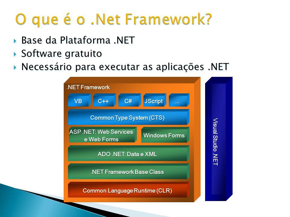 O que é o .Net Framework Base da Plataforma .NET Software gratuito